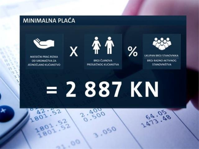 Vlada RH razmišlja o povećanju minimalne plaće_04.12.2017.